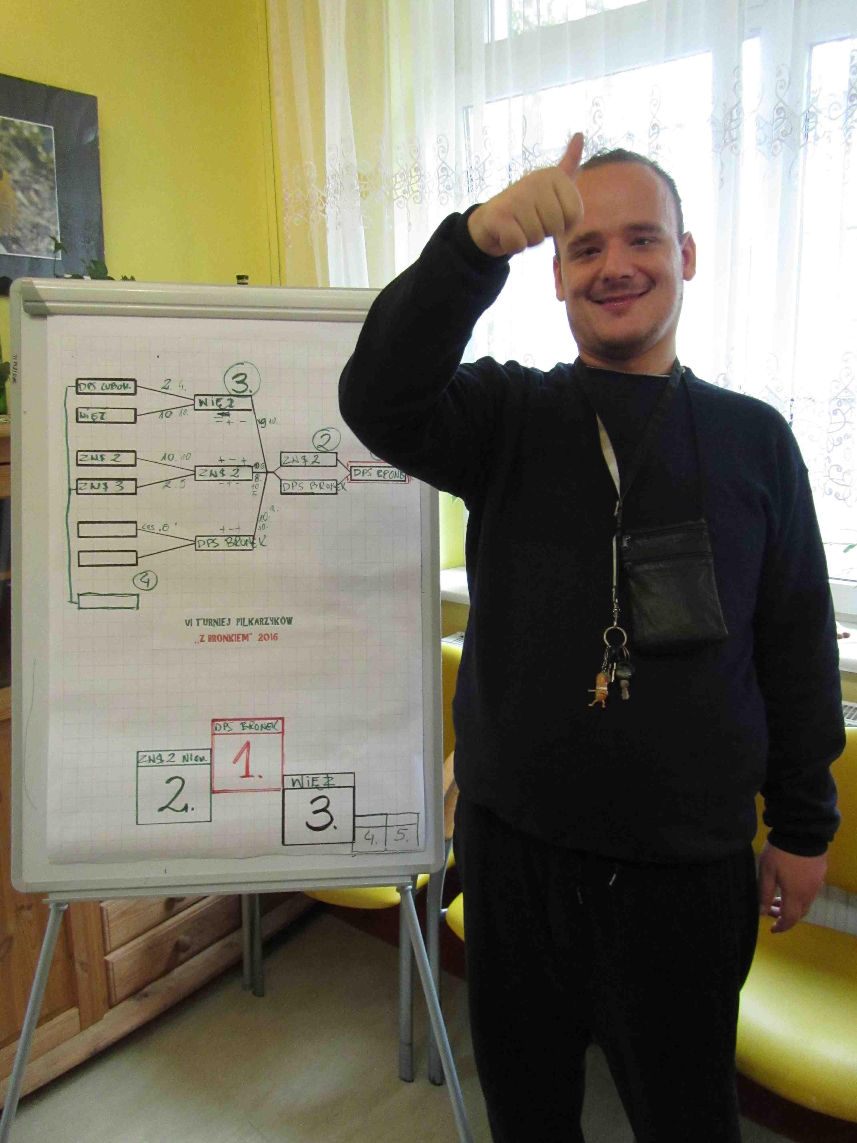 turniej pilkarzykow 5 (Copy)